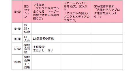ブロガーズフェスティバル2015福田基広3デュアルライフ福田基広