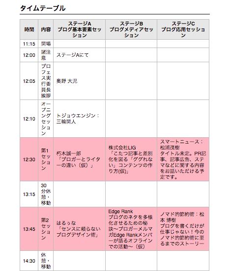 ブロガーズフェスティバル2015福田基広2デュアルライフ福田基広